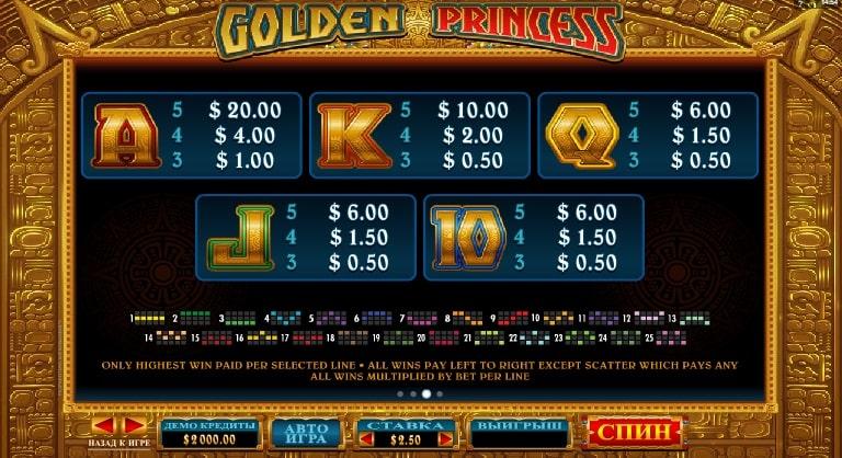 Golden Princess символы