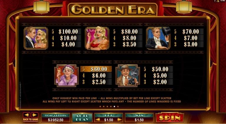 golden era символы автомата