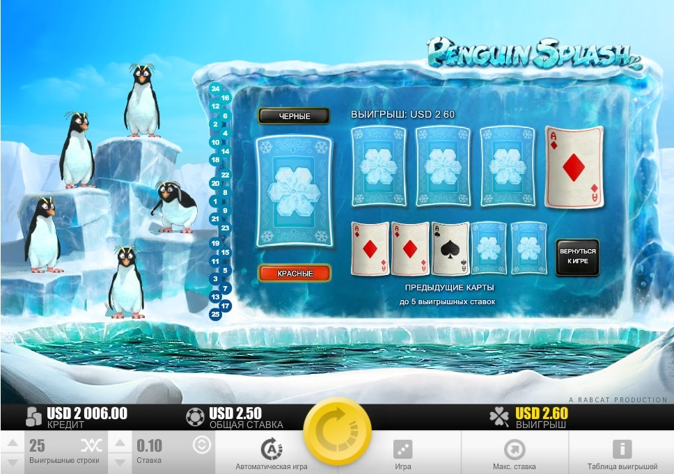 Риск игра в penguin splash