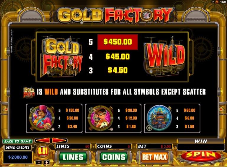 Символы и выплаты слота Gold Factory
